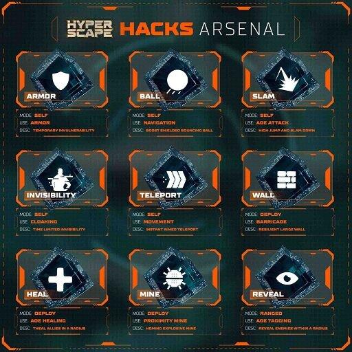 todos os Hacks Hyper Scape